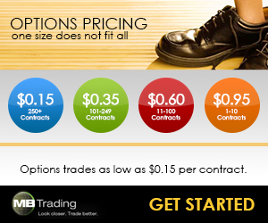Options trading sharebuilder