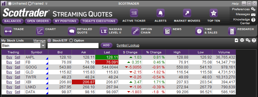 scottrade streaming quotes