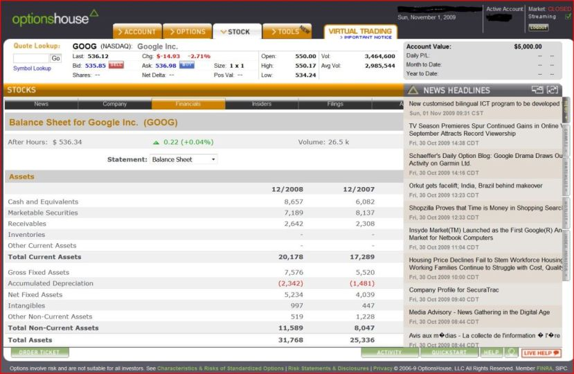 Compare optionshouse interactive brokers