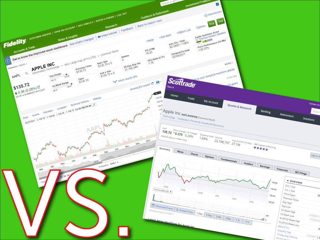 Scottrade Quotes And Research Fidelity Investments Vs Scottrade  Stockbrokers 2018