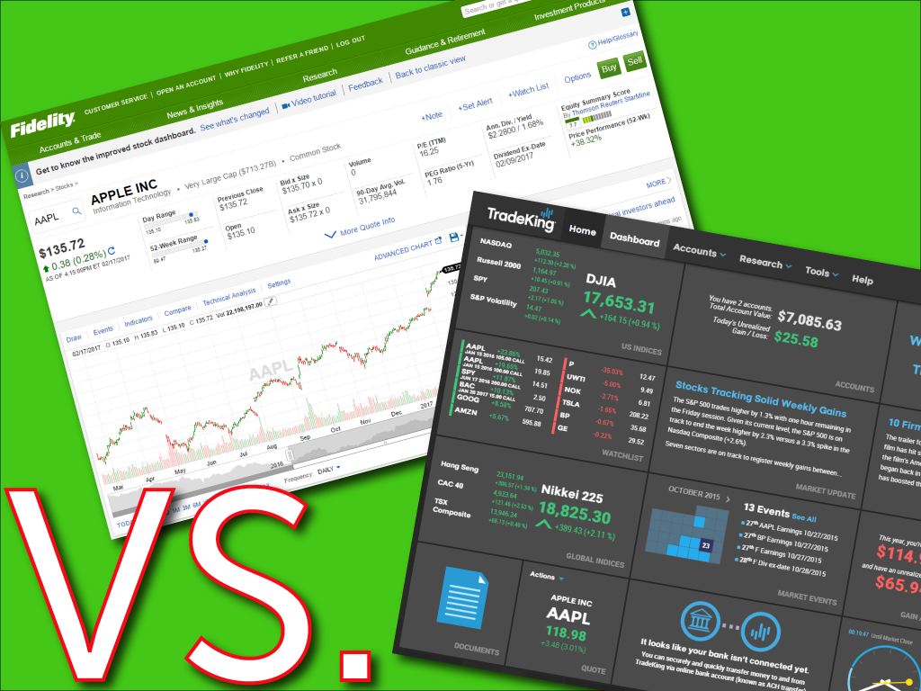 Fidelity Stock Quotes Fidelity Investments Vs Ally Invest  Stockbrokers 2018